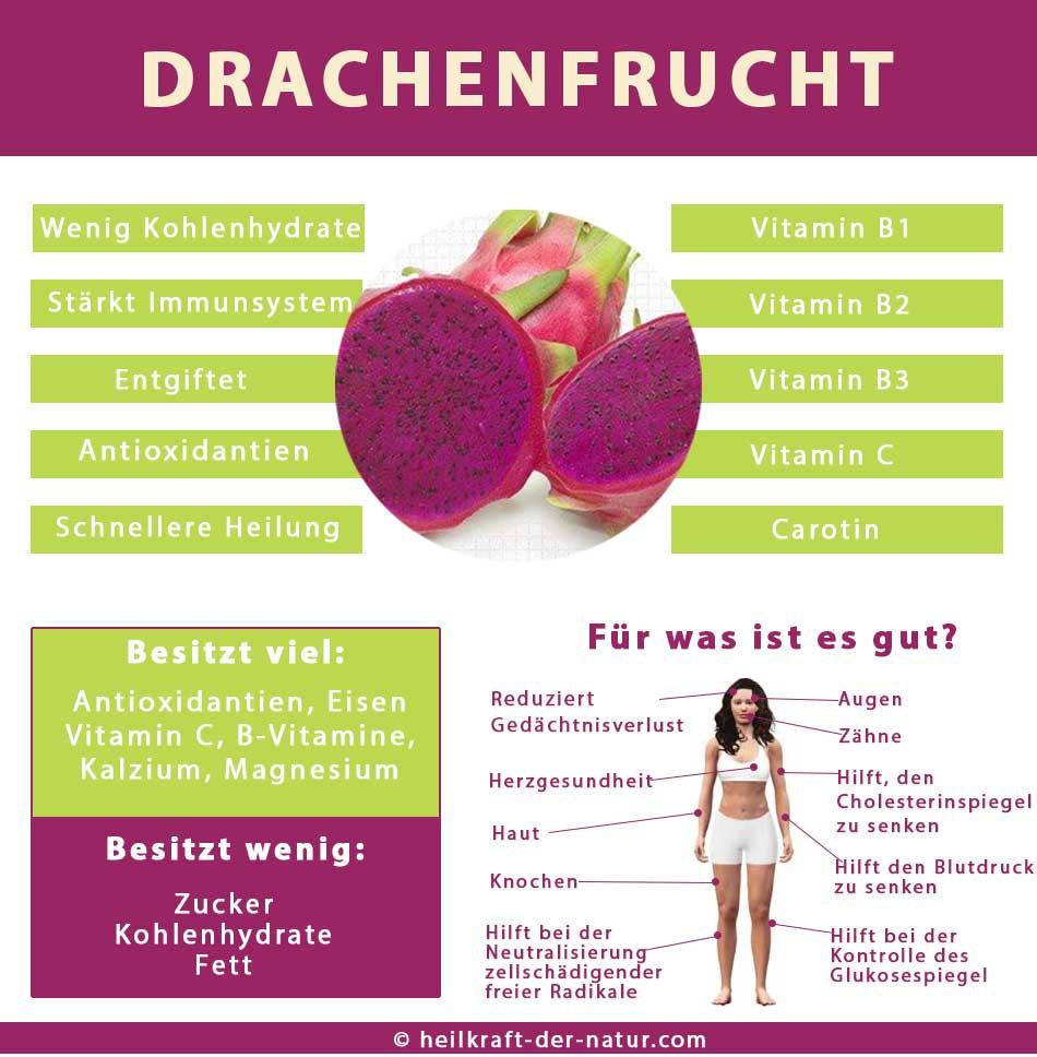 infos zur drachenfrucht